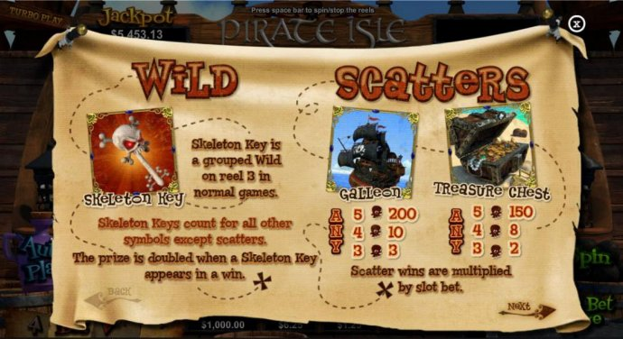 Pirate Isle by No Deposit Casino Guide