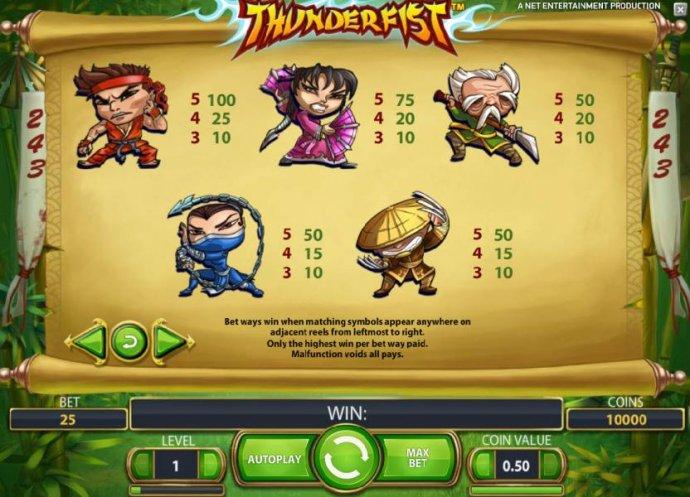 Thunderfist screenshot
