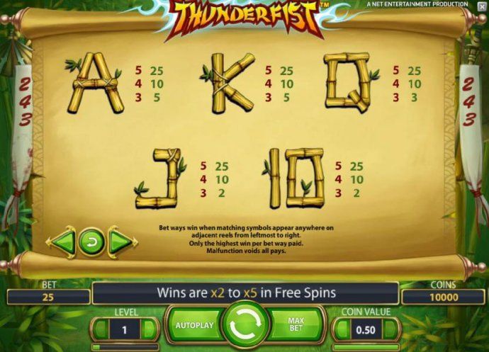 slot game symbols paytable continued by No Deposit Casino Guide