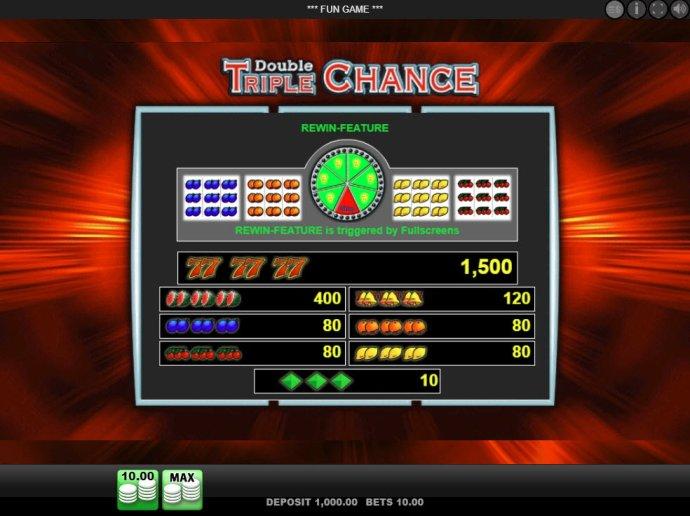 Double Triple Chance screenshot