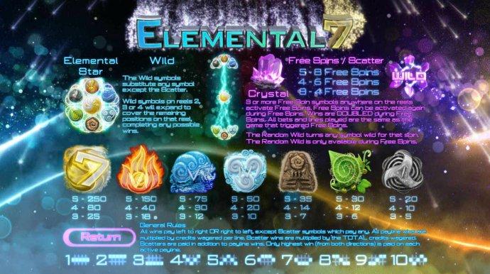 Images of Elemental 7