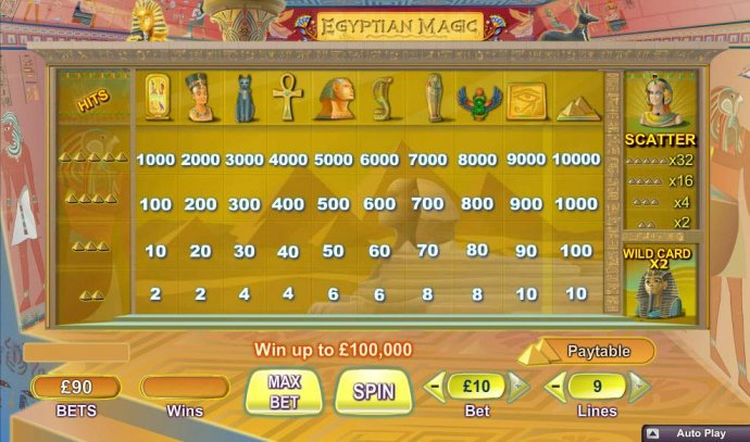 Egyptian Magic by No Deposit Casino Guide