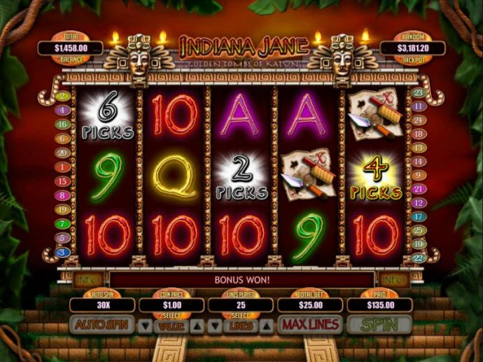 Indiana Jane and the Golden Toms of Katun by No Deposit Casino Guide