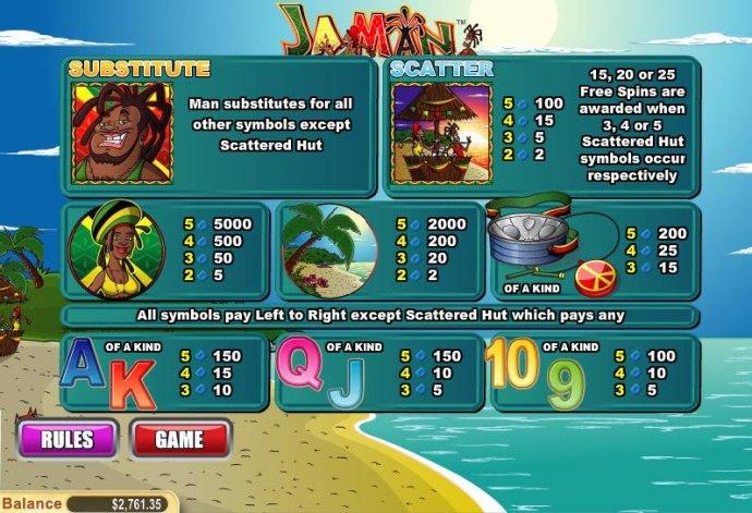 Ja Man by No Deposit Casino Guide