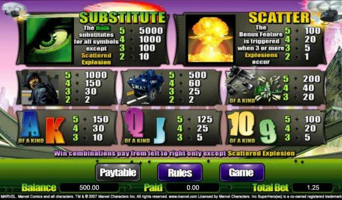 The Hulk - Ultimate Revenge screenshot