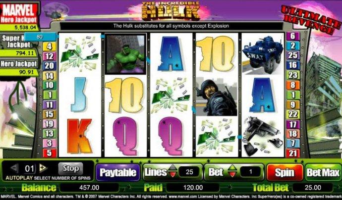 The Hulk - Ultimate Revenge by No Deposit Casino Guide