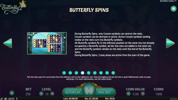 No Deposit Casino Guide image of Butterfly Staxx 2
