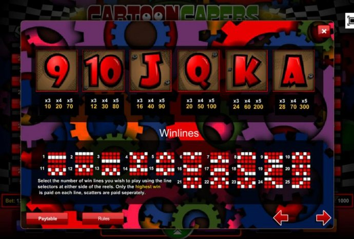 Cartoon Capers by No Deposit Casino Guide