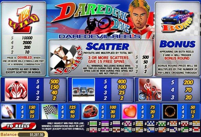 Images of Daredevil Dave