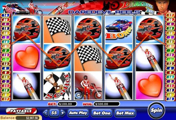 No Deposit Casino Guide image of Daredevil Dave