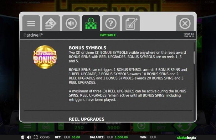 Bonus Symbol Rules by No Deposit Casino Guide