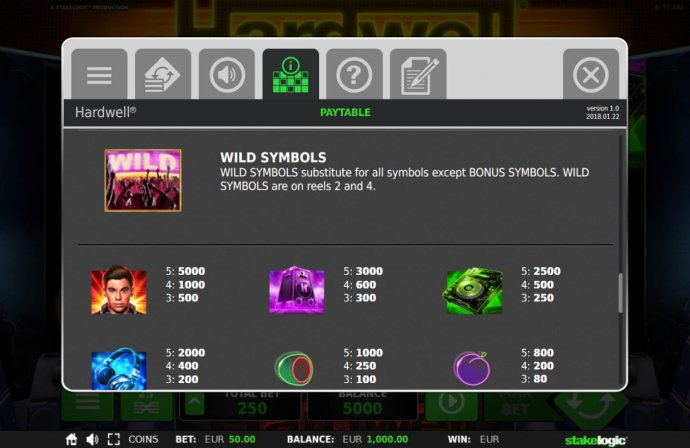 Wild Symbol Rules by No Deposit Casino Guide