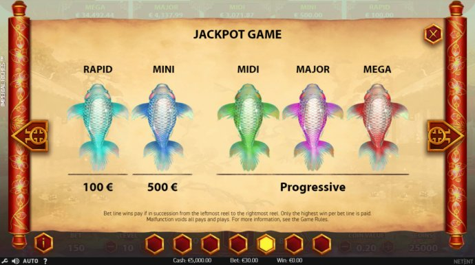No Deposit Casino Guide image of Imperial Riches
