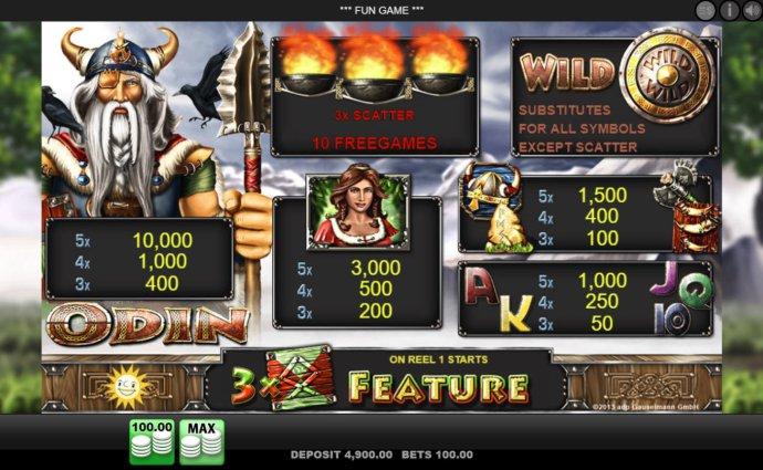 Odin screenshot