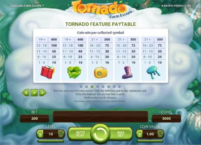 Tornado Feature Paytable - Coin win per collected symbol - contniued - No Deposit Casino Guide