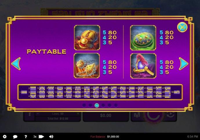 San Guo Zheng Ba by No Deposit Casino Guide
