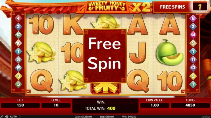 No Deposit Casino Guide - Free spins triggered by winning fruit combinations
