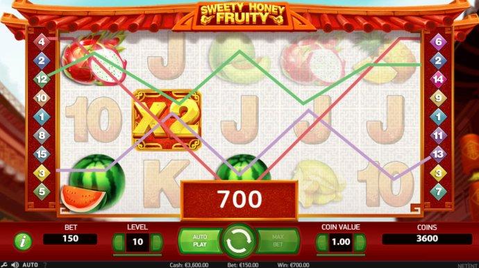 Sweety Honey Fruity by No Deposit Casino Guide