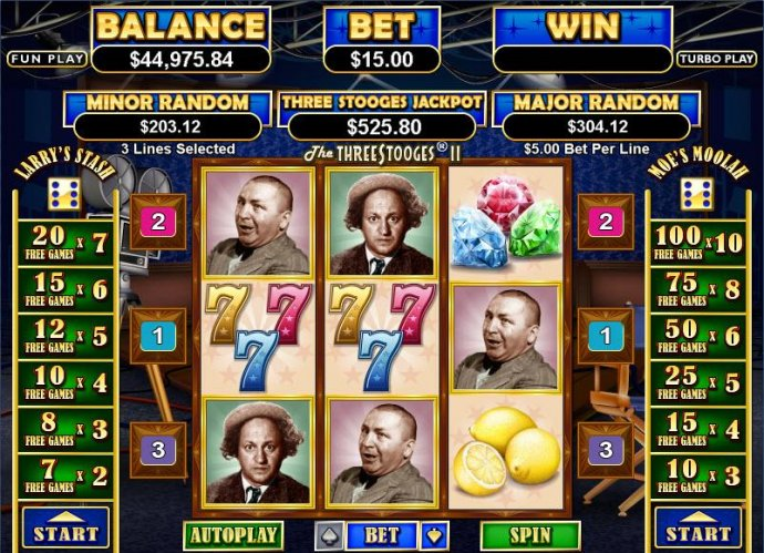 The Three Stooges II by No Deposit Casino Guide