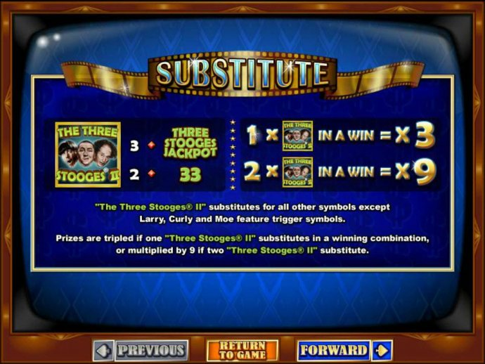 No Deposit Casino Guide image of The Three Stooges II