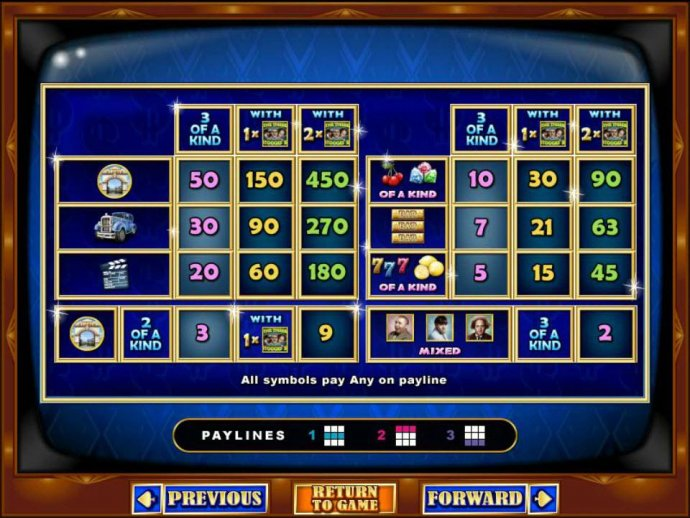 Slot game symbols paytable. - No Deposit Casino Guide