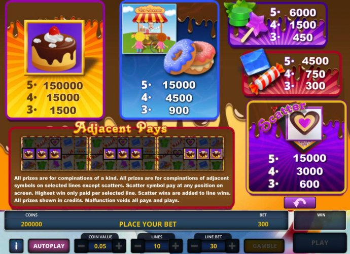 Candy Land by No Deposit Casino Guide