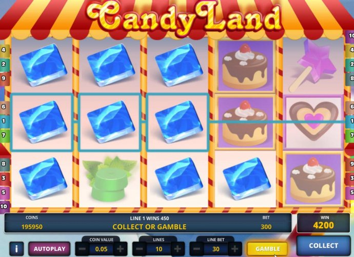 Images of Candy Land