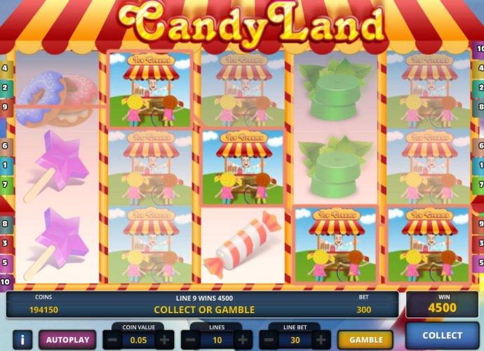 No Deposit Casino Guide image of Candy Land
