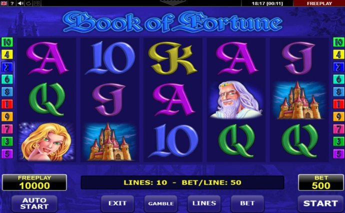 No Deposit Casino Guide image of Book of Fortune