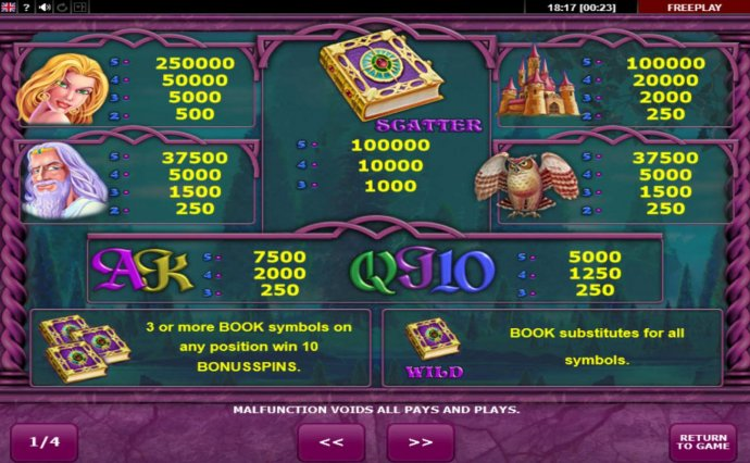 Book of Fortune by No Deposit Casino Guide