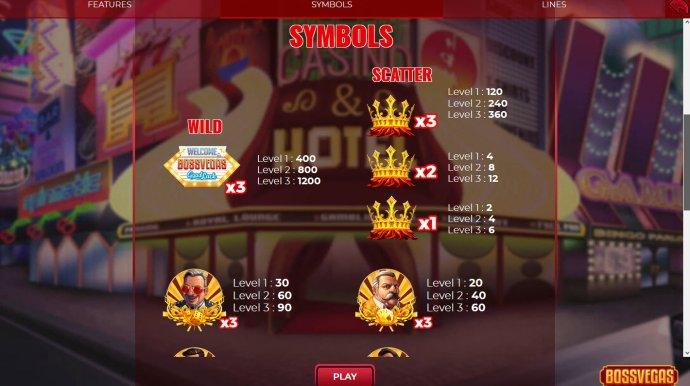 No Deposit Casino Guide image of Boss Vegas