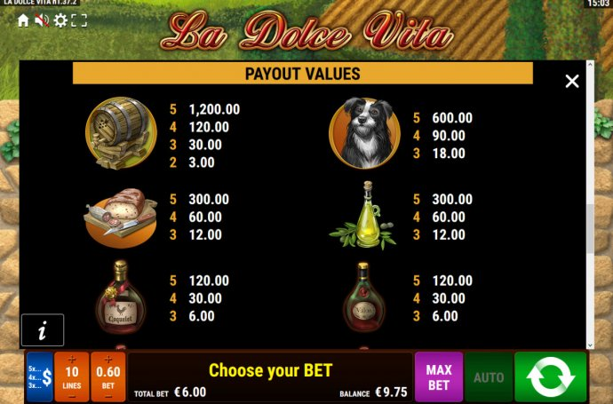 No Deposit Casino Guide - High Value Symbols