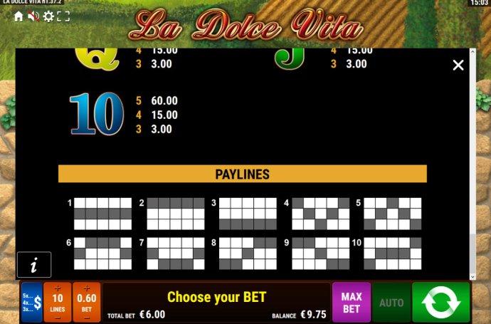 No Deposit Casino Guide image of La Dolce Vita