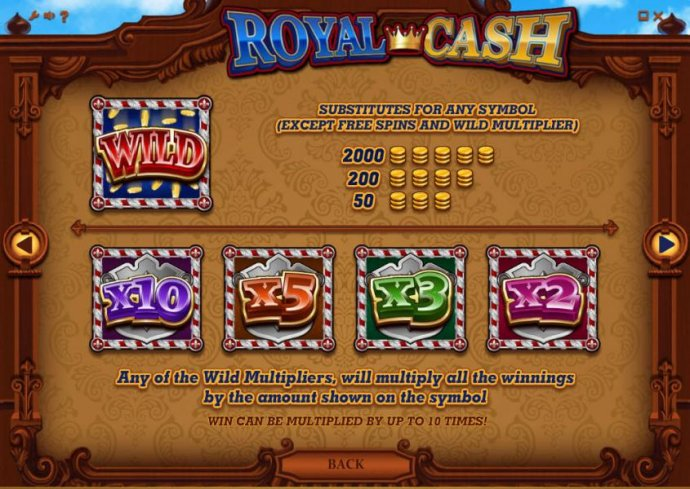 wild symbol paytable and wild multipliers by No Deposit Casino Guide
