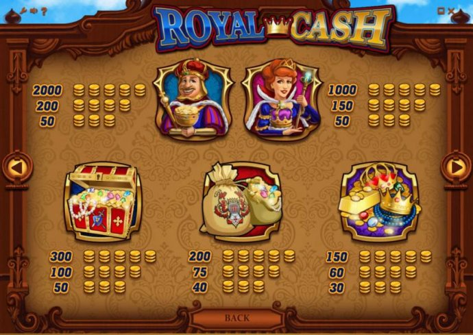 Royal Cash by No Deposit Casino Guide