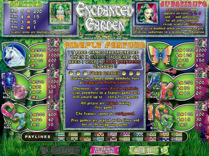 No Deposit Casino Guide image of Enchanted Garden