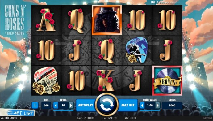 No Deposit Casino Guide image of Guns N' Roses