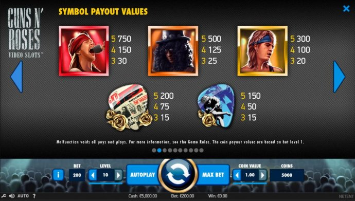 High value slot game symbols paytable - symbols include Axl Rose, Slah and Duff McKagan. - No Deposit Casino Guide