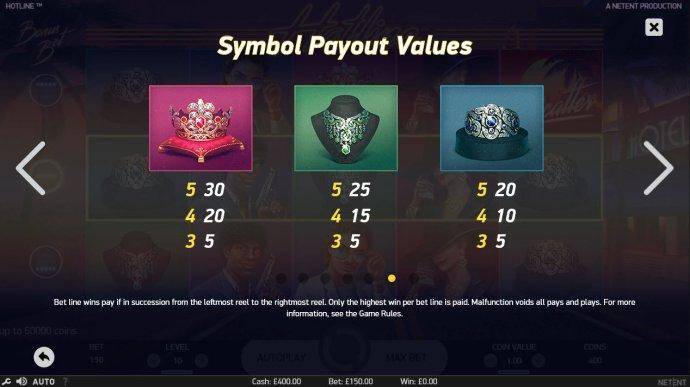 Hotline by No Deposit Casino Guide