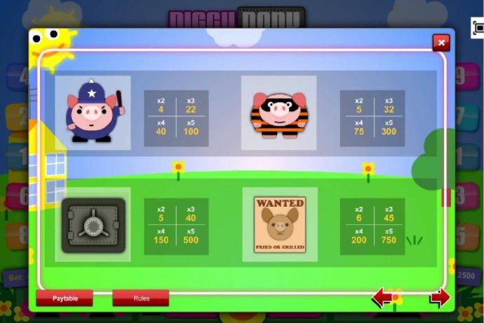 Piggy Bank by No Deposit Casino Guide