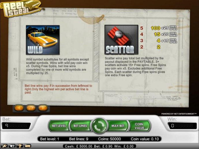 No Deposit Casino Guide - wild and scatter payout table