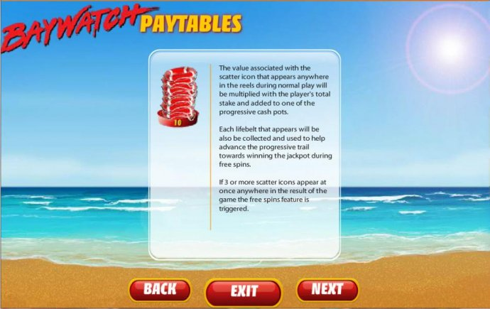 scatter symbol game rules by No Deposit Casino Guide
