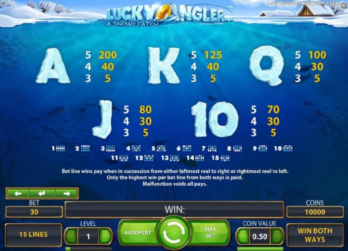 slot game symbols paytable continued - No Deposit Casino Guide