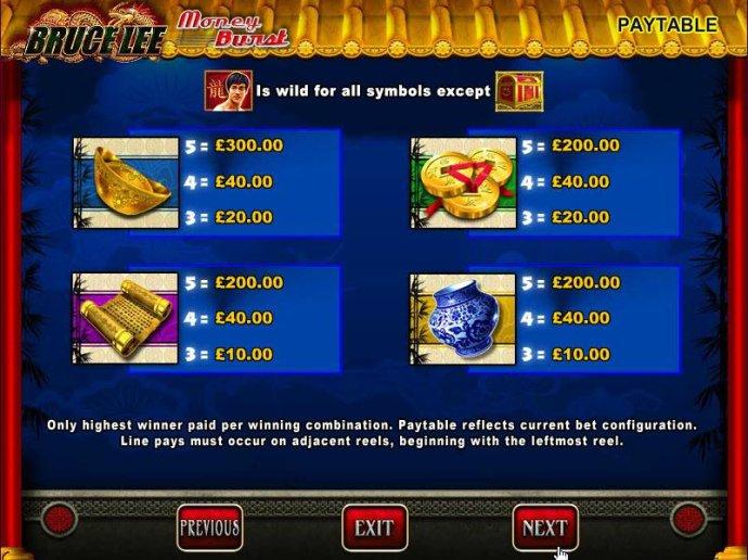 No Deposit Casino Guide image of Bruce Lee