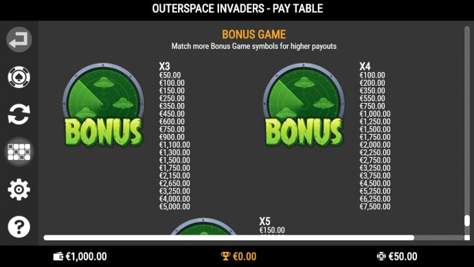No Deposit Casino Guide image of Outerspace Invaders