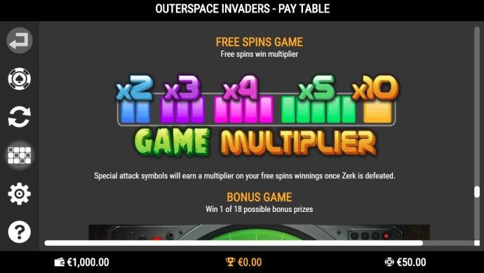 No Deposit Casino Guide - Game Multiplier