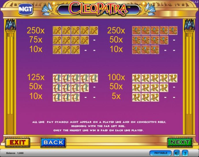 No Deposit Casino Guide - Cleopatra slot game payout table