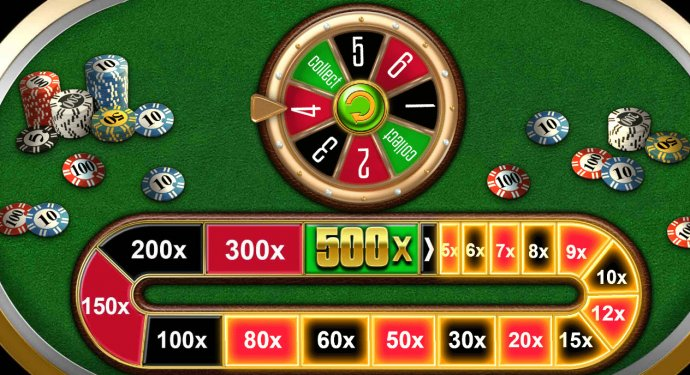 No Deposit Casino Guide - Spin the wheel to advance around the game board