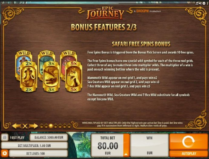 The Epic Journey by No Deposit Casino Guide