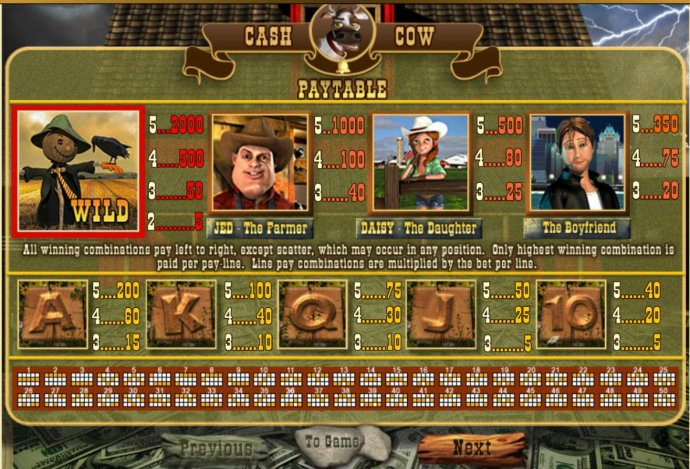 Cash Cow by No Deposit Casino Guide